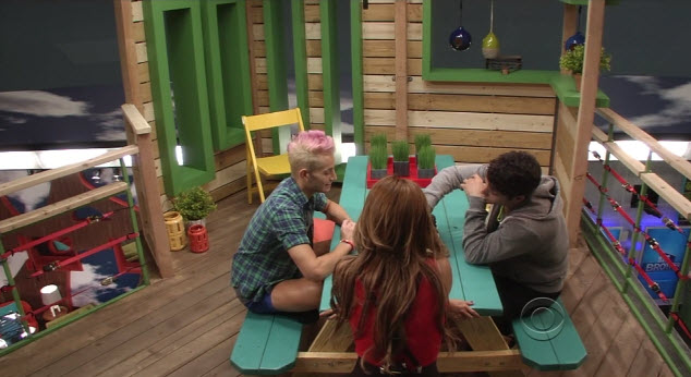 Big Brother 2014 Frankie and Cody