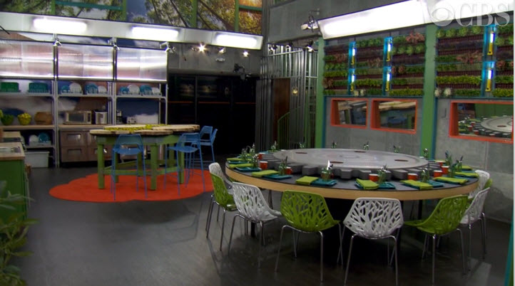 Big Brother House Tour Common Area