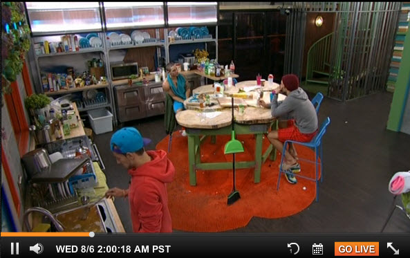 Big Brother Live Feeds – August 6 2014 2