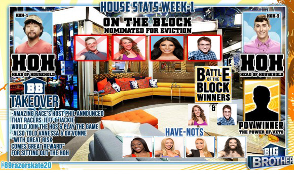 Big-Brother-17-House-Stats-Week 1